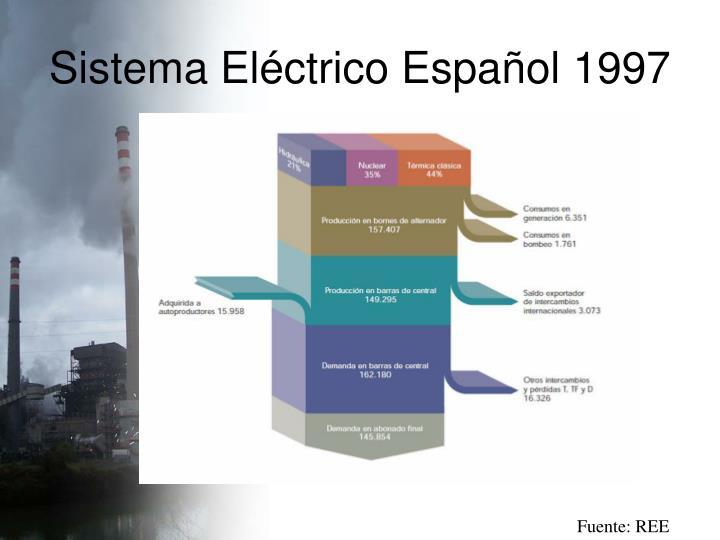 Sistema Eléctrico Español 1997