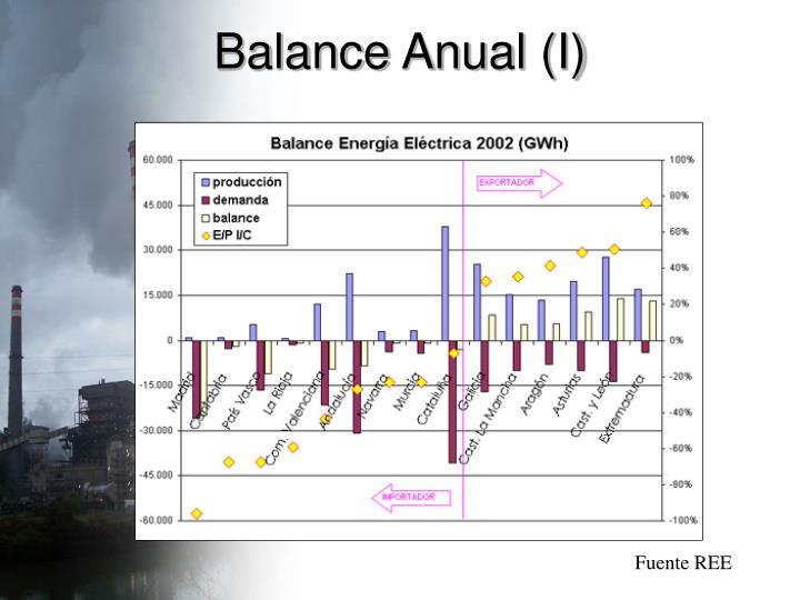 Balance Anual (I)