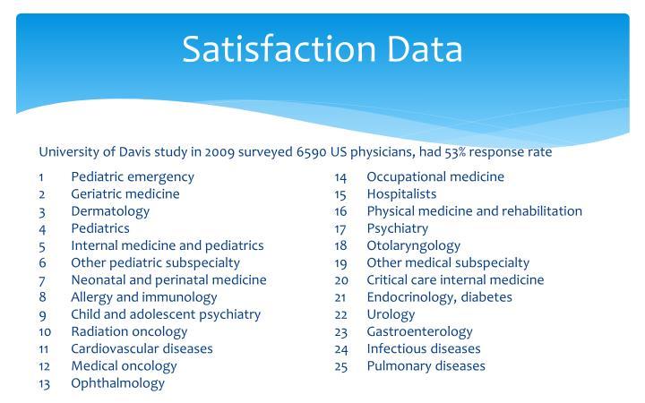 Satisfaction Data