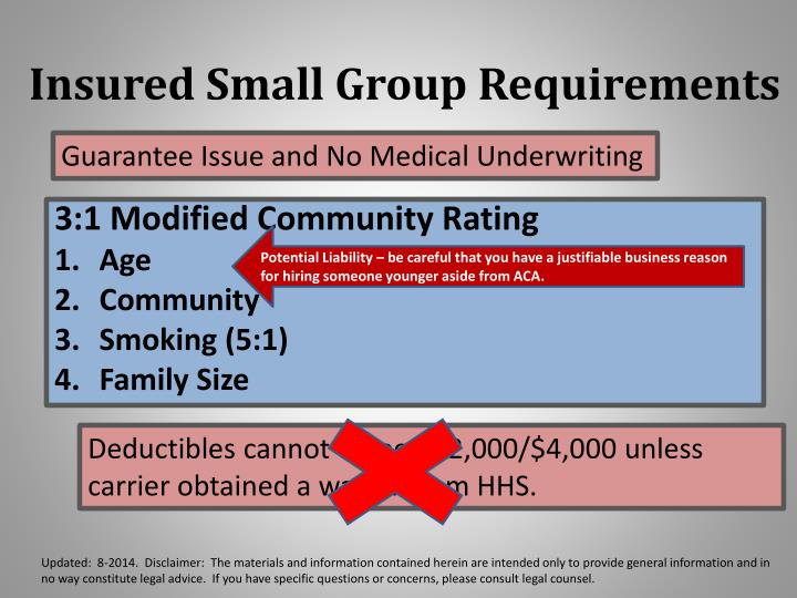Insured Small Group Requirements