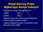 hasil survey pada beberapa dunia industri