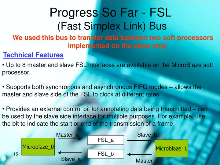 Progress So Far - FSL