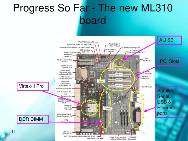 Progress So Far - The new ML310 board