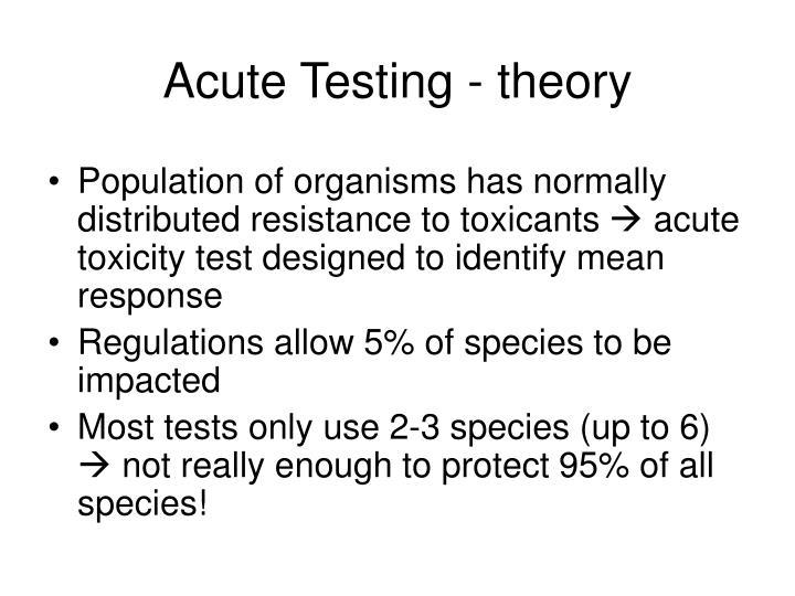 Acute Testing - theory