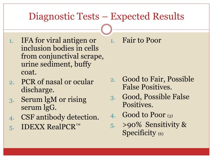 Diagnostic Tests – Expected Results