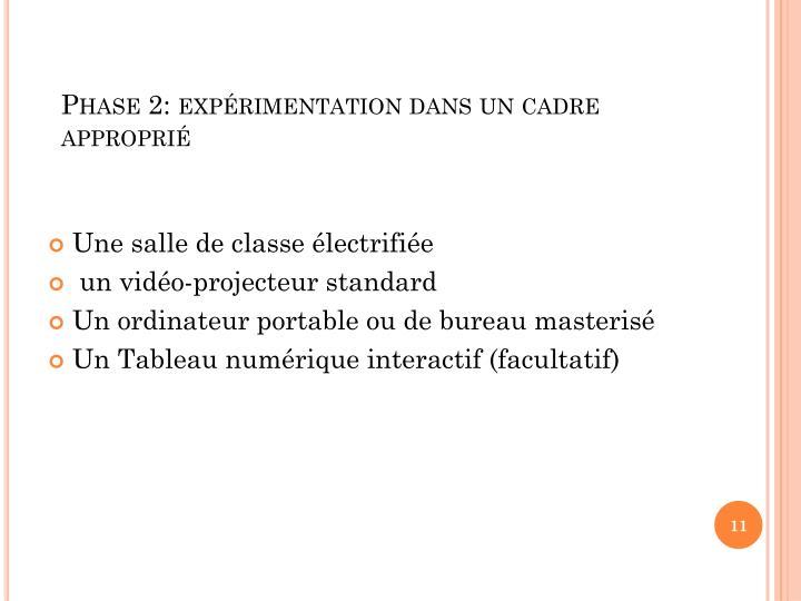 Phase 2: expérimentation dans un cadre approprié