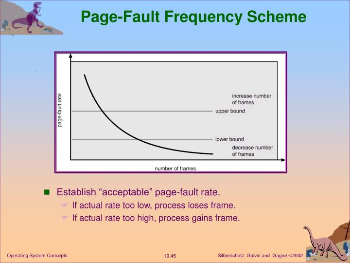 Page-Fault Frequency Scheme