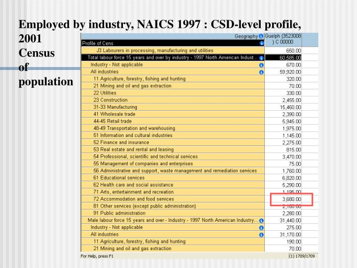 Employed by industry, NAICS 1997 : CSD-level profile,
