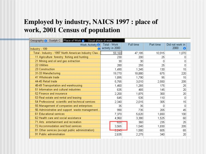 Employed by industry, NAICS 1997 : place of work, 2001 Census of population