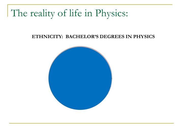 The reality of life in Physics: