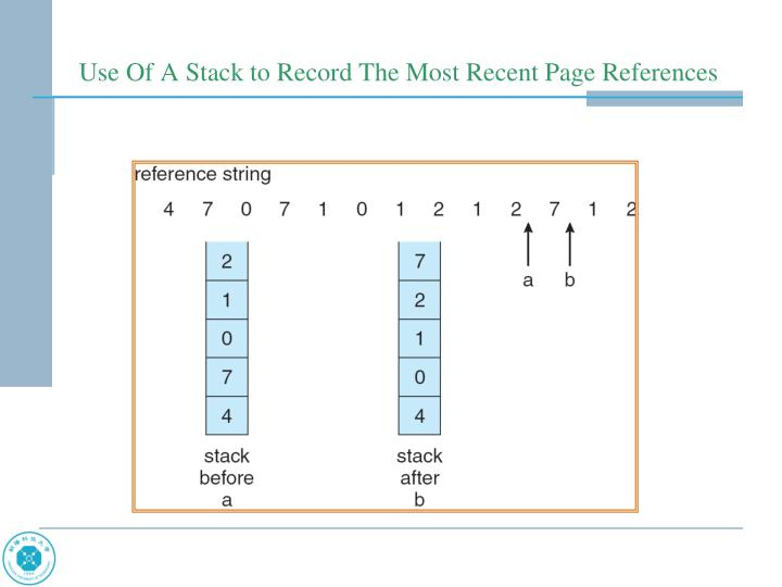 Use Of A Stack to Record The Most Recent Page References