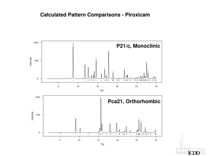 Calculated Pattern Comparisons - Piroxicam