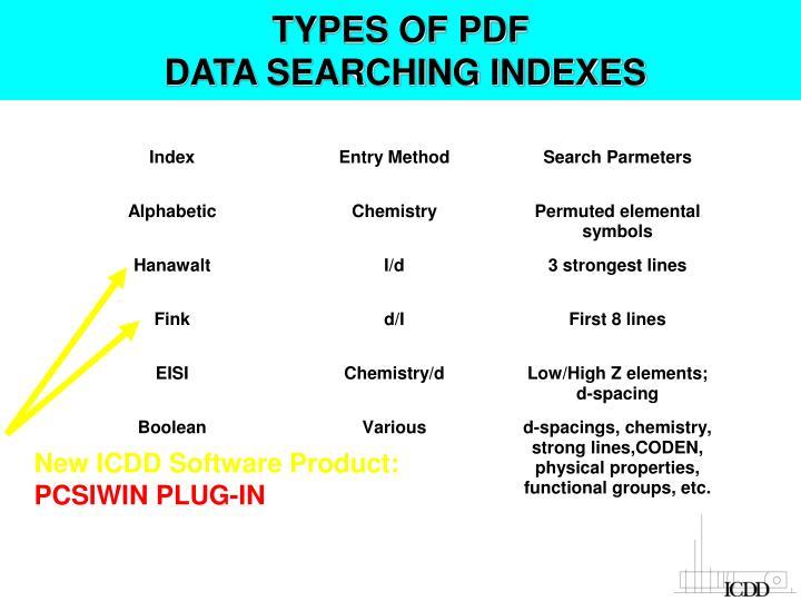 TYPES OF PDF