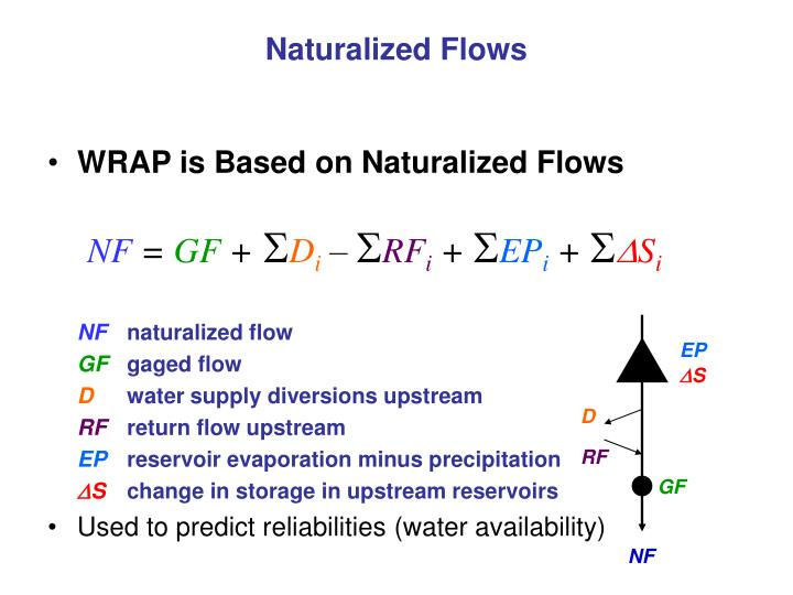 Naturalized Flows