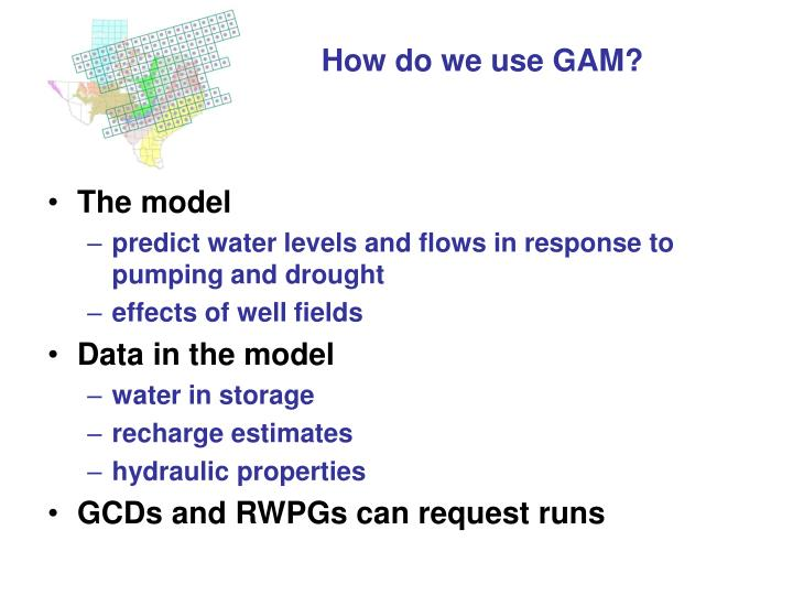 How do we use GAM?