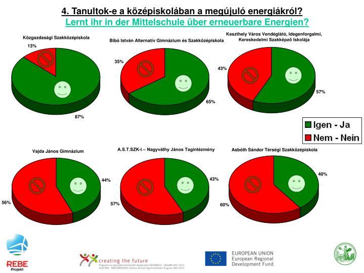 4. Tanultok-e a középiskolában a megújuló energiákról?