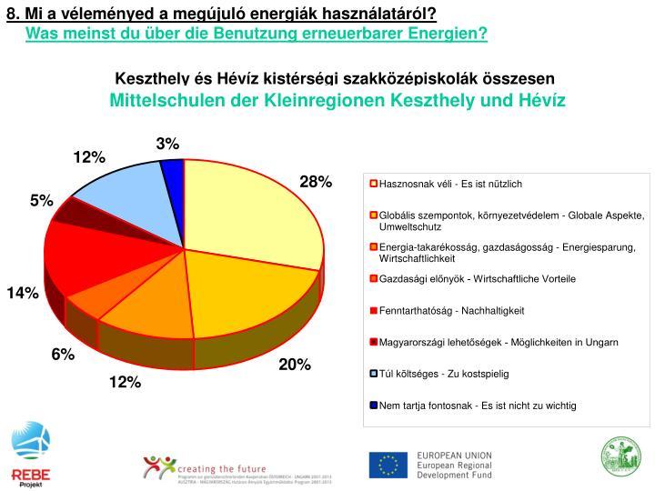 8. Mi a véleményed a megújuló energiák használatáról?