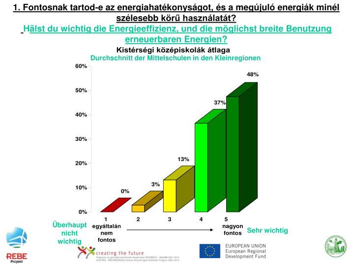 1. Fontosnak tartod-e az energiahatékonyságot, és a megújuló energiák minél szélesebb