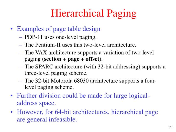 Hierarchical Paging