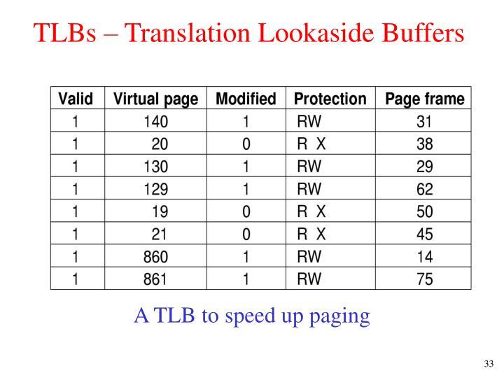TLBs – Translation Lookaside Buffers
