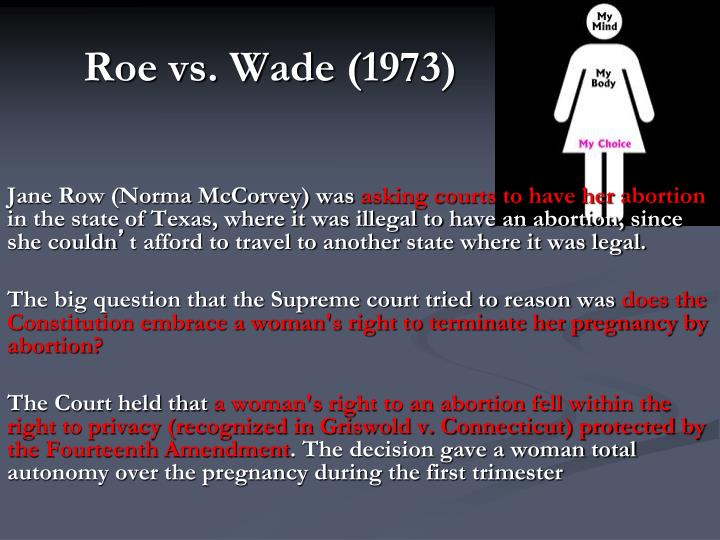 Roe vs. Wade (1973)
