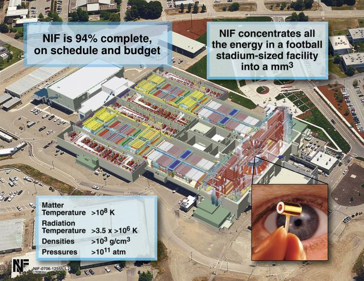Nif concentrates all the energy in a football stadium sized facility into a mm3