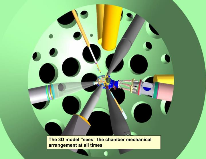 "The 3D model ""sees"" the chamber mechanical arrangement at all times"