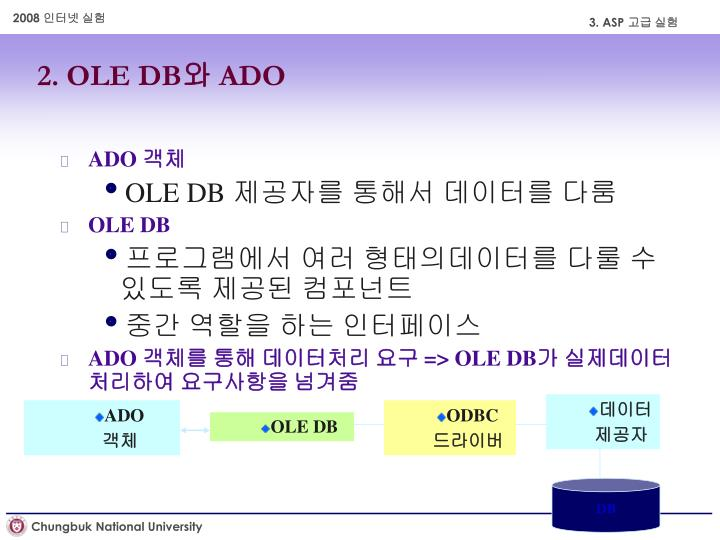 2. OLE DB
