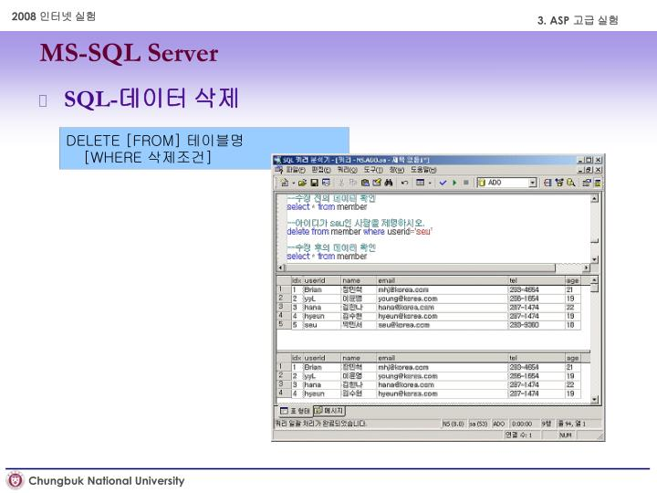 MS-SQL Server