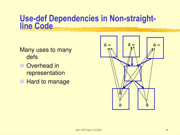 Use-def Dependencies in Non-straight-line Code