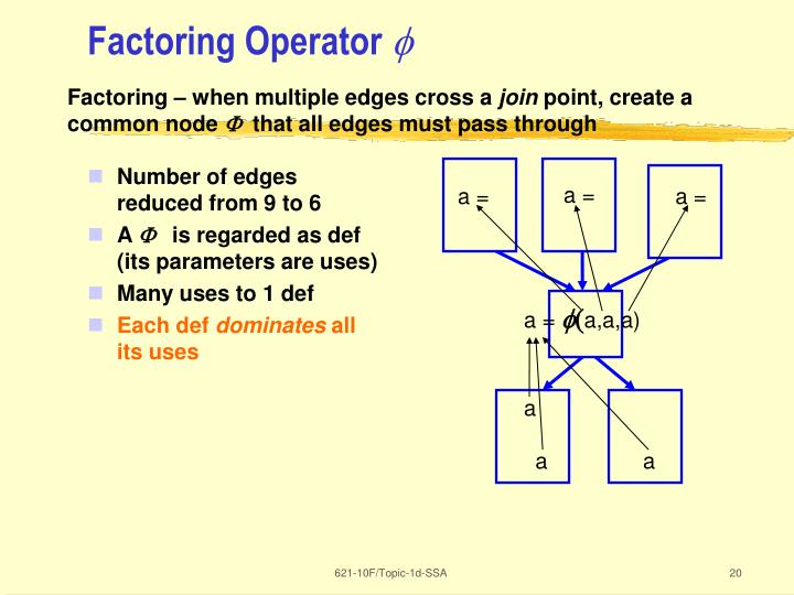 Factoring Operator