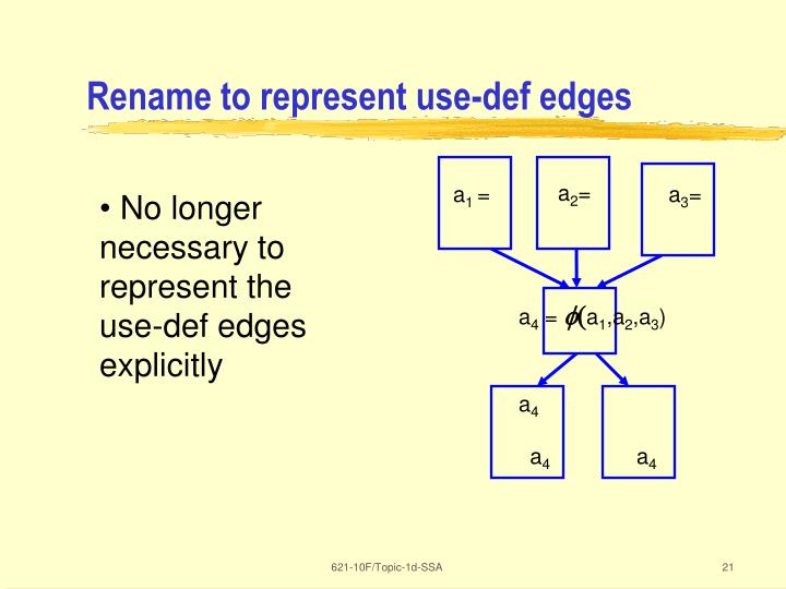 Rename to represent use-def edges