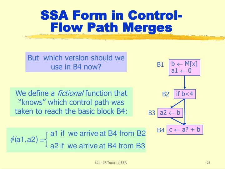 SSA Form in Control-Flow Path Merges