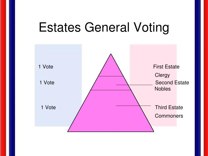 Estates General Voting