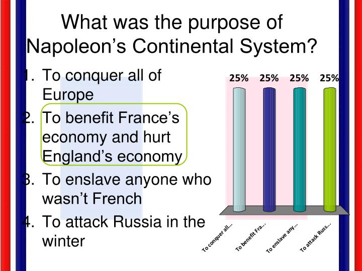 What was the purpose of Napoleon's Continental System?