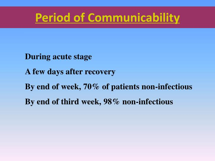 Period of Communicability