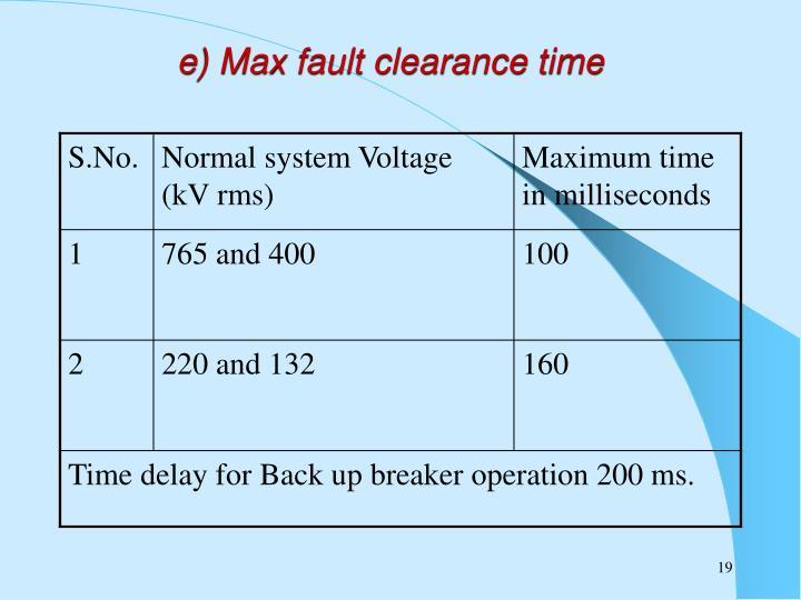 e) Max fault clearance time