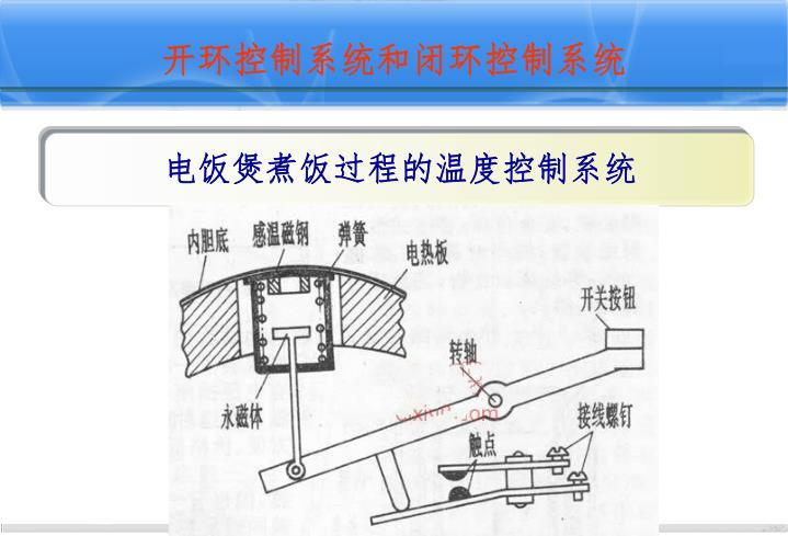 开环控制系统和闭环控制系统
