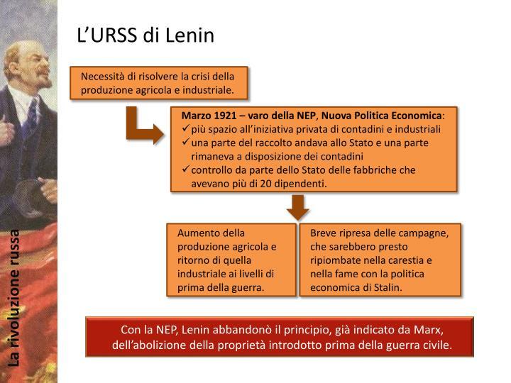 L'URSS di Lenin
