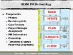 rcsd1 pm methodology