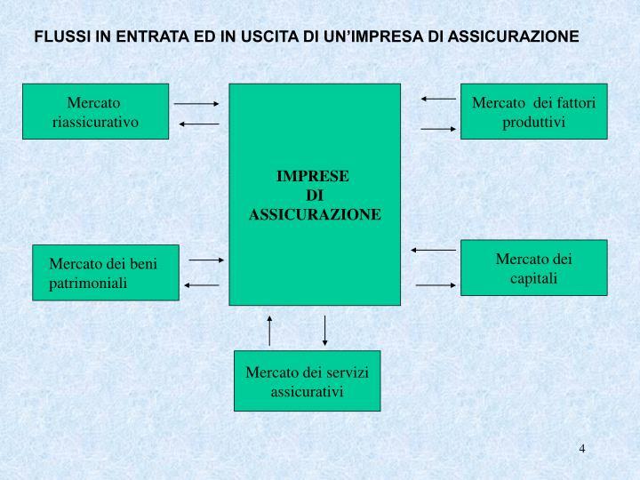 FLUSSI IN ENTRATA ED IN USCITA DI UN'IMPRESA DI ASSICURAZIONE