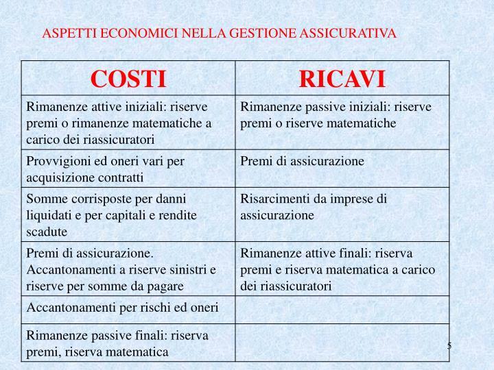 ASPETTI ECONOMICI NELLA GESTIONE ASSICURATIVA