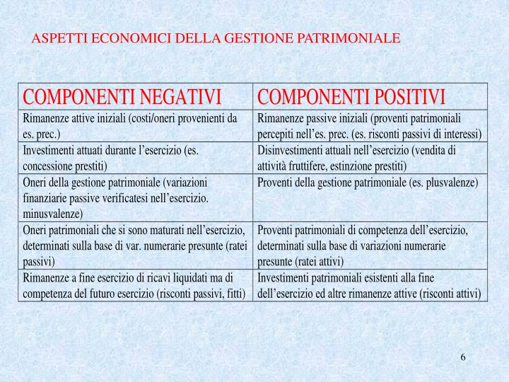 ASPETTI ECONOMICI DELLA GESTIONE PATRIMONIALE