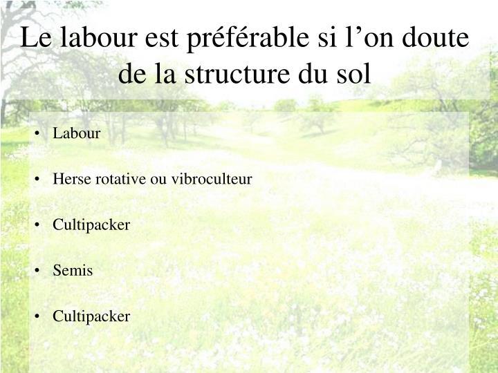 Le labour est préférable si l'on doute de la structure du sol