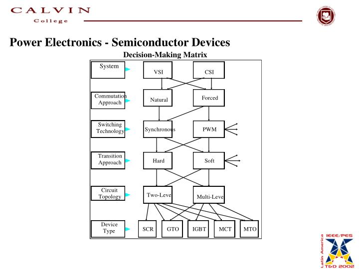 Power Electronics - Semiconductor Devices