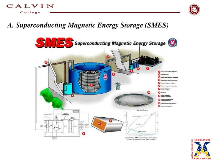 A. Superconducting Magnetic Energy Storage (SMES)