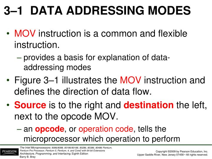 3–1  DATA ADDRESSING MODES