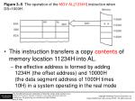 figure 3 5 the operation of the mov al 1234h instruction when ds 1000h