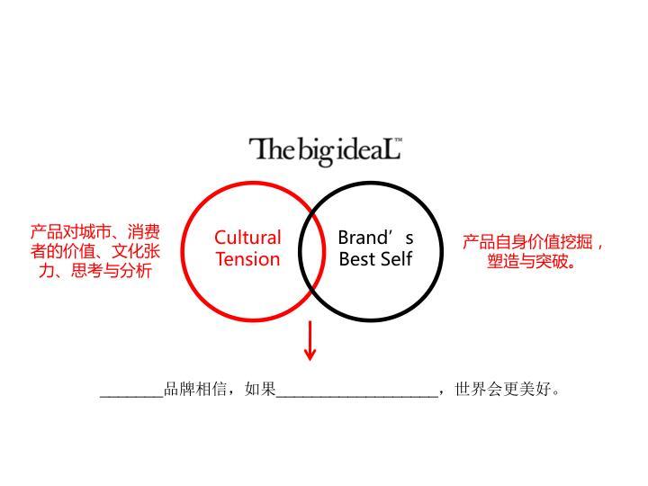 产品对城市、消费者的价值、文化张力、思考与分析