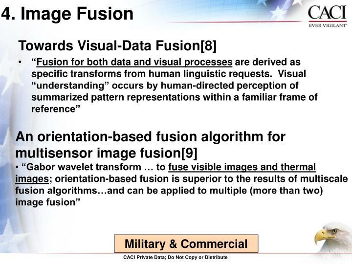 4. Image Fusion